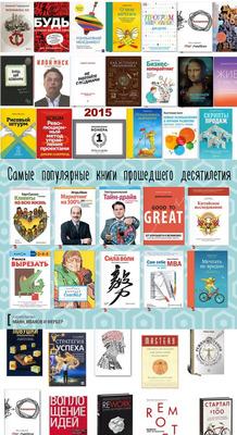 Сборник книг - Апгрейд личности. Библиотека самосовершенствования (1980-2018) PDF, FB2, DJVU, RTF, DOC